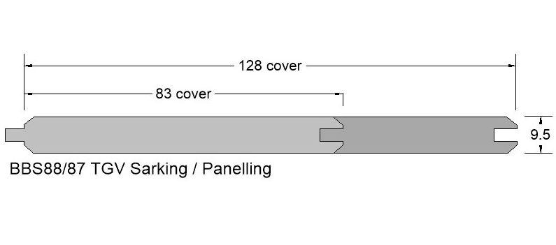 TG&V panelling